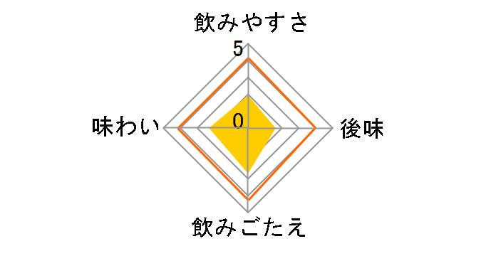 コカ・コーラ オレンジ 500ml ×24本のユーザーレビュー