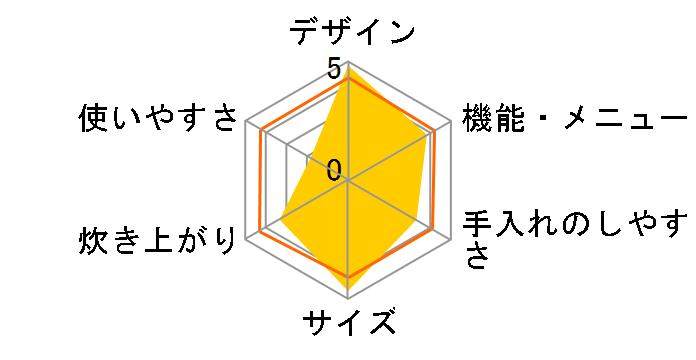tacook JPQ-A060-W [ハク]のユーザーレビュー