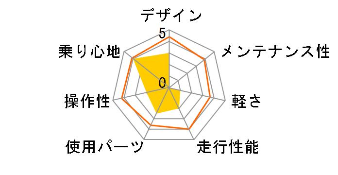 TANK3.0 [Matte Yellow]のユーザーレビュー