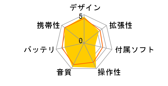 PLENUE 1 P1-128G-GD [128GB Gold]のユーザーレビュー