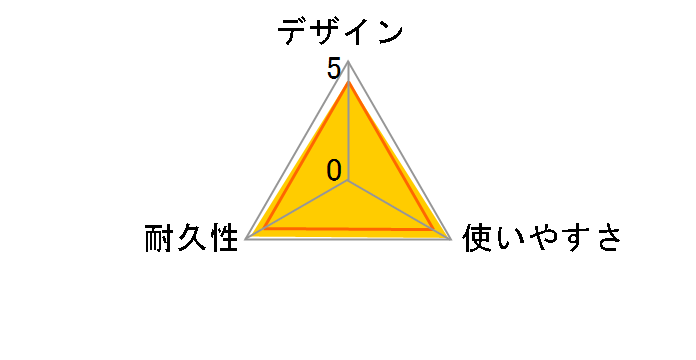 KU30-EN05 [0.5m ブラック]のユーザーレビュー
