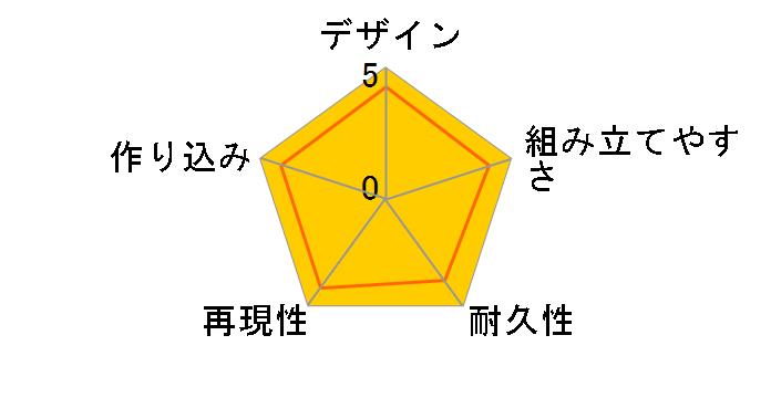 RE/100 1/100 ガンダムMk-IIIのユーザーレビュー