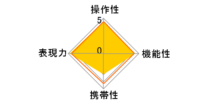 SP 15-30mm F/2.8 Di VC USD (Model A012) [ニコン用]のユーザーレビュー