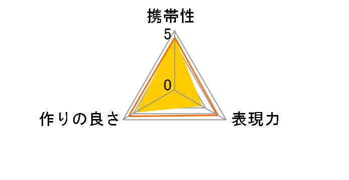 テレプラス HD 2X DGX キヤノンEOS EF/EF-S