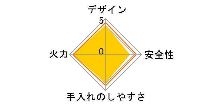 GC-TH1