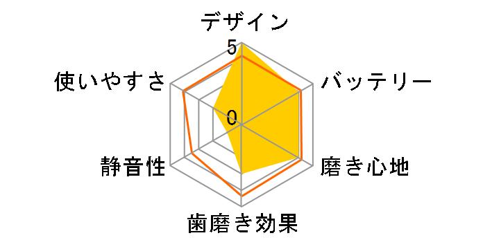 ハローキティハピカ超極細 DB-5FW(KT) [ホワイト]のユーザーレビュー