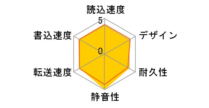 HDX-LS2.0TU2/VCのユーザーレビュー