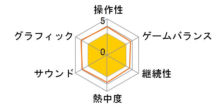 東京新世録 オペレーションバベル [通常版]のユーザーレビュー