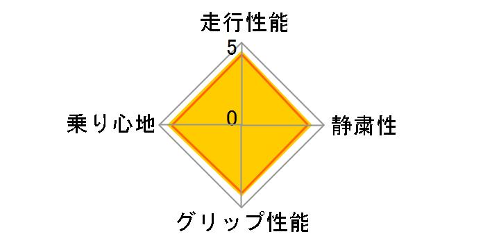 エナセーブ RV504 225/55R18 98V ユーザー評価チャート