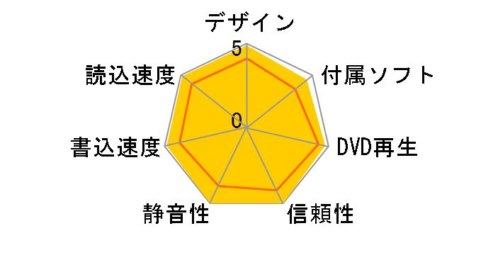 BDR-S09J-X [ピアノブラック]のユーザーレビュー
