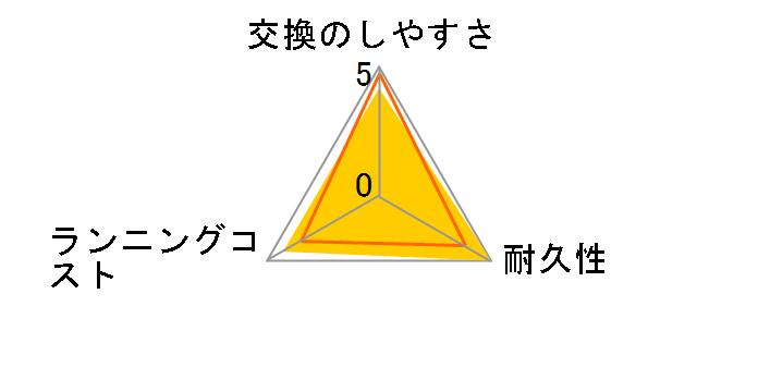 SH90/51のユーザーレビュー