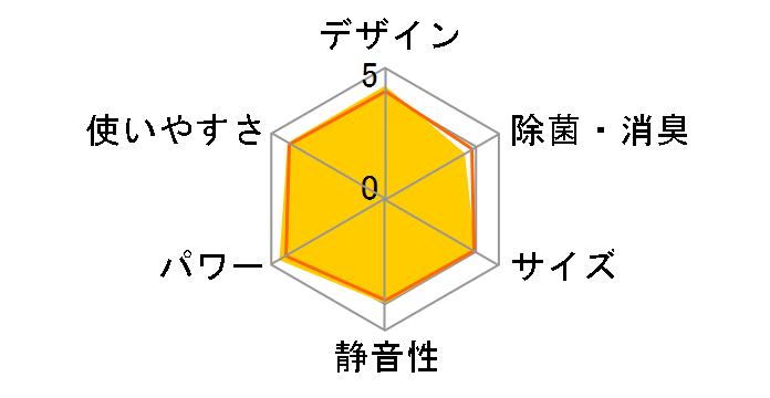 霧ヶ峰 MSZ-L405Sのユーザーレビュー