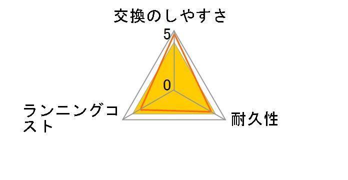 SB-032のユーザーレビュー