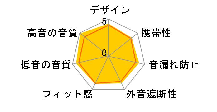 ATH-M70x