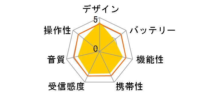ICF-C1 (B) [ブラック]のユーザーレビュー