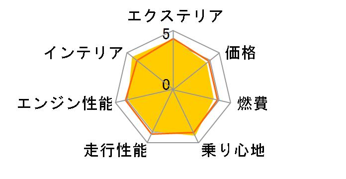 トヨタ アルファード 2015年モデル