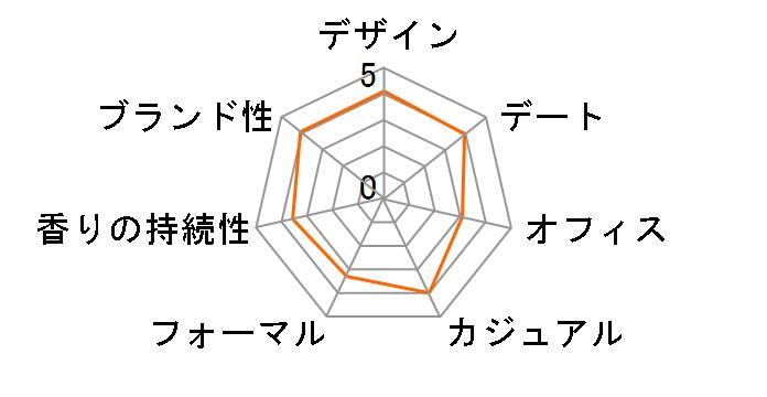ギルティ ダイヤモンド EDT 50ml