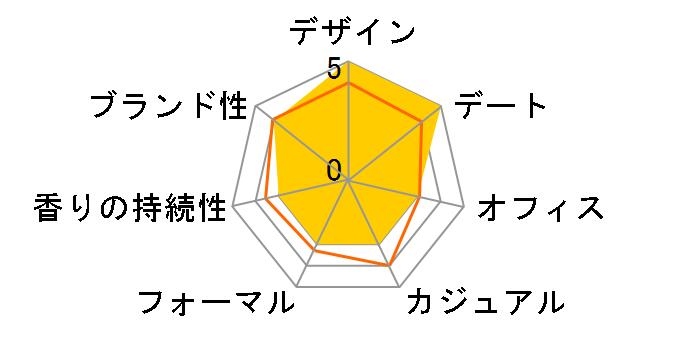 サムライ アクア EDT 30ml