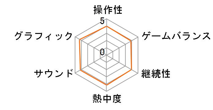 スーパーファミコンウォーズ <スーパーファミコン> [ダウンロード版]のユーザーレビュー
