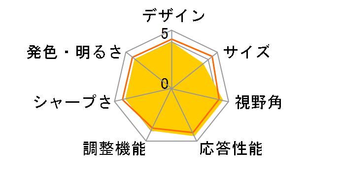25UB55-B [25インチ]のユーザーレビュー