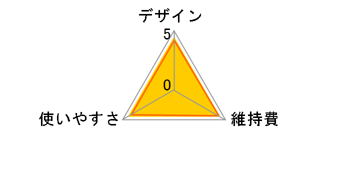 HB-MB03-Aのユーザーレビュー