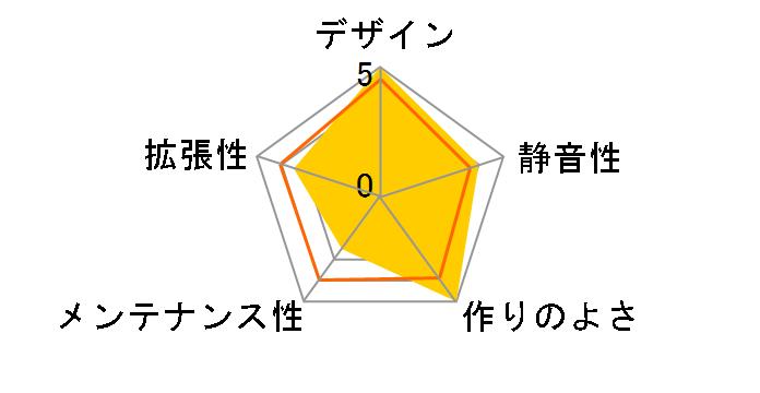 acubic CM10 ACE-CM10-SGR [シルキーグリーン]のユーザーレビュー