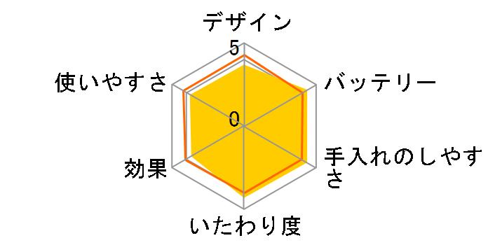ソイエ ES-ED95