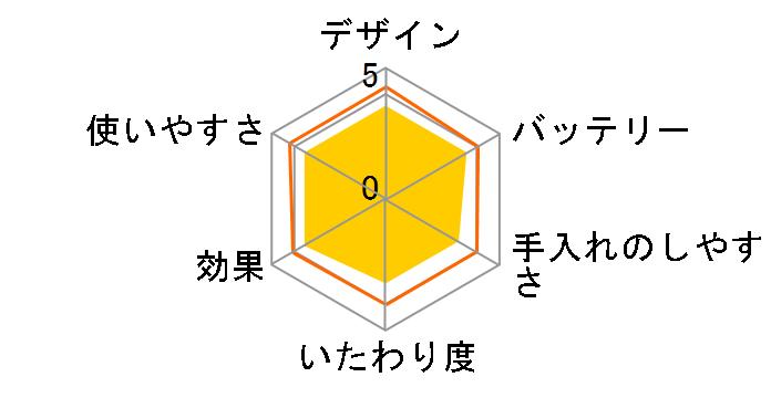 ソイエ ES-ED62