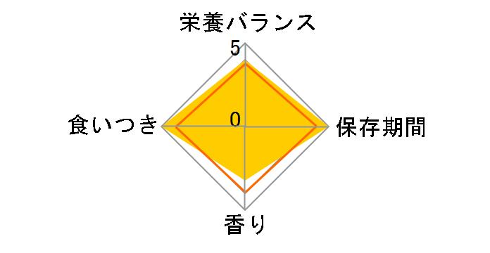 チャオ ちゅ〜る とりささみ 海鮮ミックス味 14gx20本