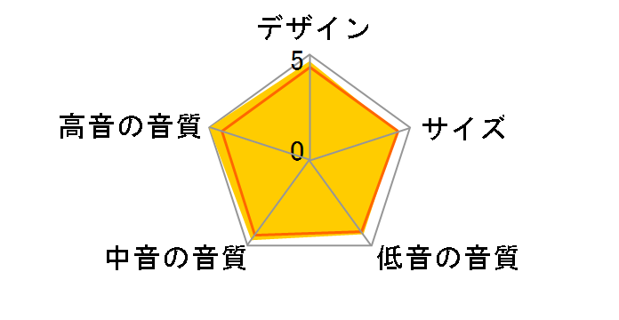 Gold 100 [Dark Walnut ペア]