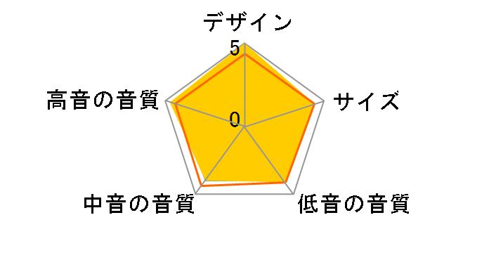 Gold 100 [Piano Ebony ペア]