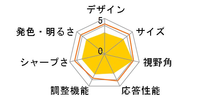 22MP47HQ-P [21.5インチ]のユーザーレビュー