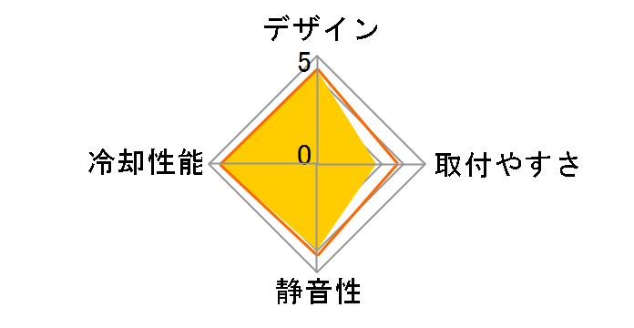 忍者 四 SCNJ-4000のユーザーレビュー
