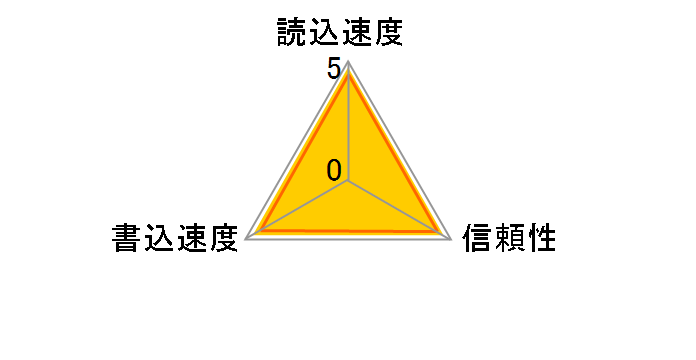 SDCFXSB-032G-G46 [32GB]のユーザーレビュー