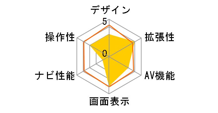 ビッグX プレミアム EX10-NOのユーザーレビュー