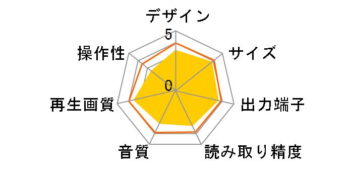 GH-DVP1C