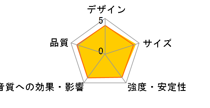 HAMILeX NX-B300T [ペア]