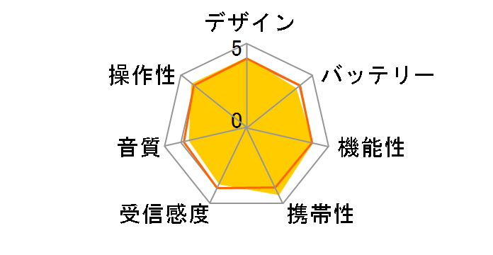 TY-SPR3