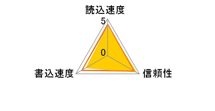 GJMX/128U [128GB]のユーザーレビュー