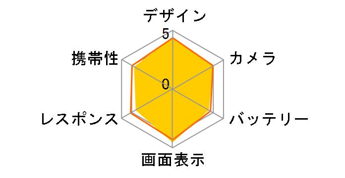 AQUOS Xx SoftBank [アンバーブラック]のユーザーレビュー
