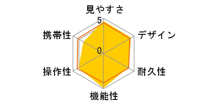 10x30 IS IIのユーザーレビュー