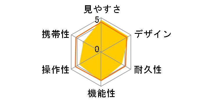 12x36 IS III
