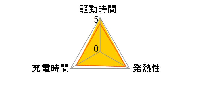 NP-FV100Aのユーザーレビュー