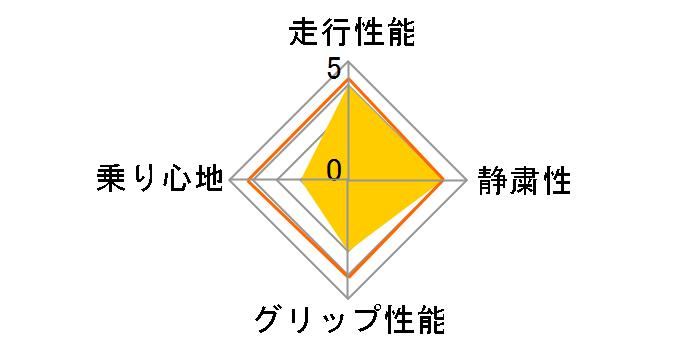 REGNO GR-XI 245/40R19 98W XL ユーザー評価チャート