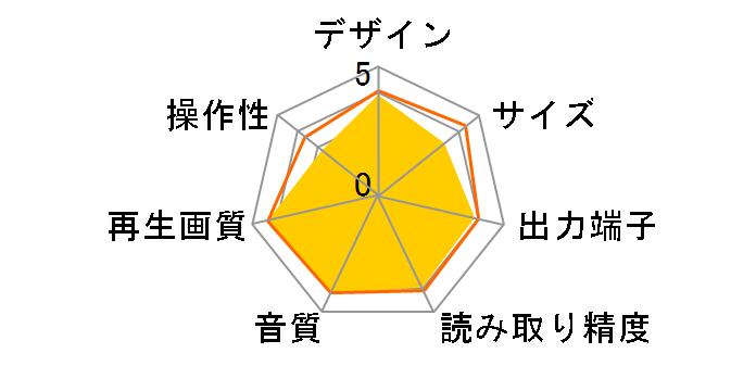 BDP-180-K [ブラック]のユーザーレビュー