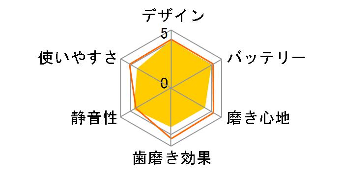 ソニッケアー エアーフロス ウルトラ HX8332/01のユーザーレビュー
