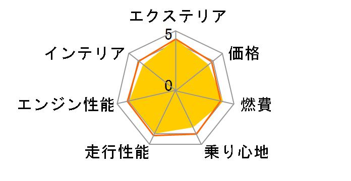 ダイハツ コペン セロ 2015年モデル