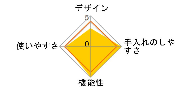 コンパクト電子レンジ圧力鍋 MPC-1.6NR [ニューレッド]