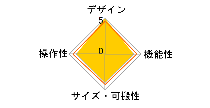 RMX-60 DIGITAL