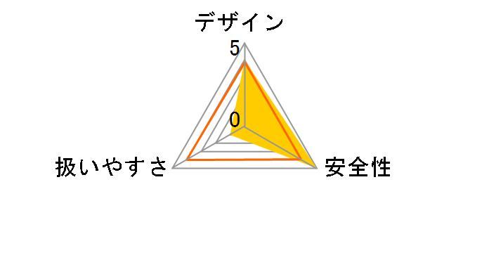 C6MEY (N)